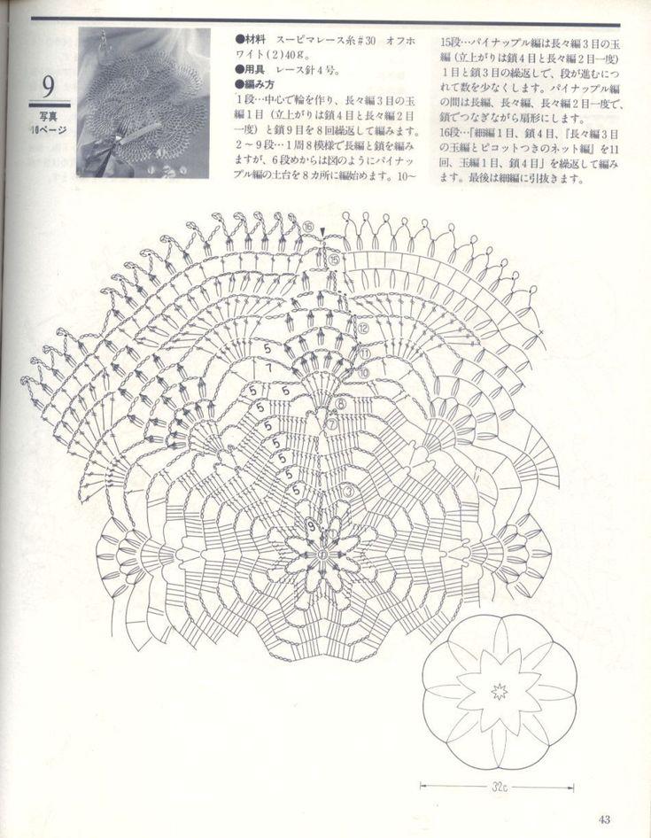 4000 best images about Crochet on Pinterest