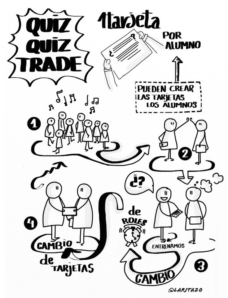 17 Best images about APRENDIZAJE COOPERATIVO on Pinterest