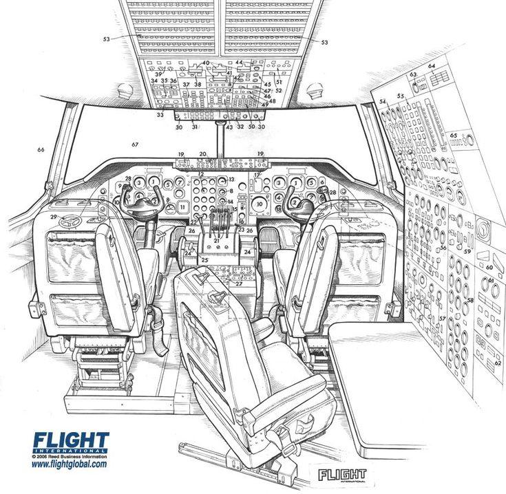 lockheed-l-1011-tristar-cockpit-cutaway.jpg (850×830