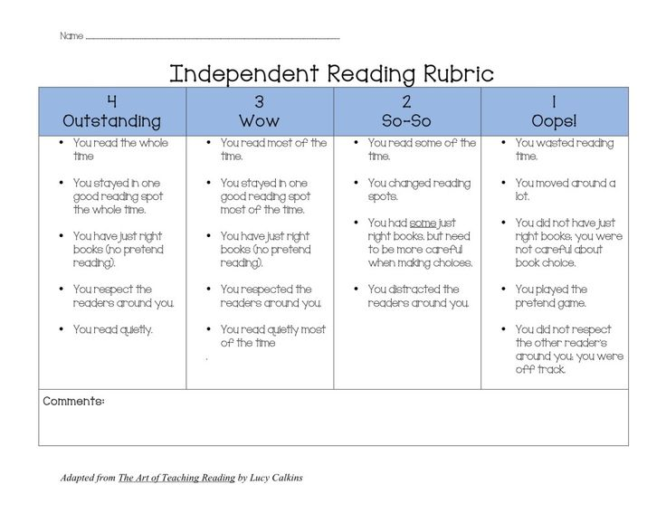 Independent Reading Rubric Launching Readers Workshop