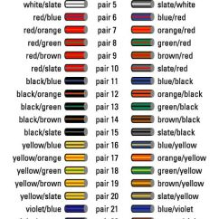 Simple Auto Electrical Wiring Diagram Dodge Truck Diagrams Cable Color Code Chart - Oh How Many Times! | Bell System-at&t-old Phones Pinterest D, ...
