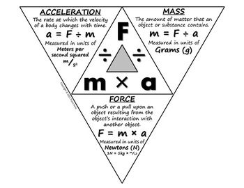 25+ best ideas about Triangle formula on Pinterest