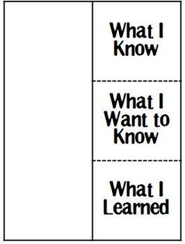 104 best images about Instructional Strategies: Graphic