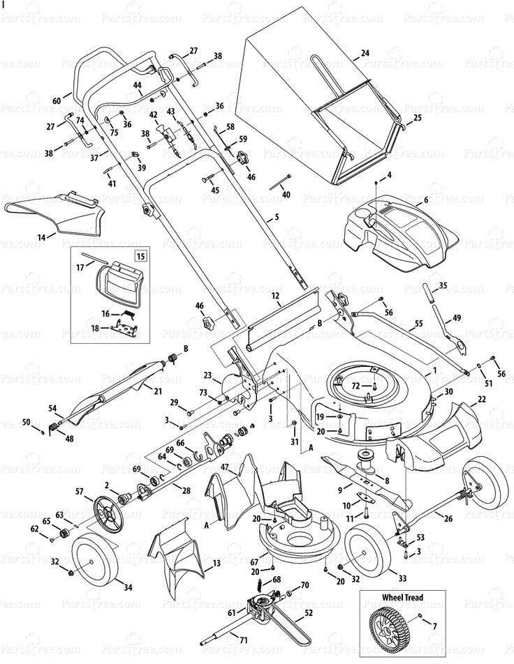 Cub Cadet Zero Turn Rzt L Wiring Diagram