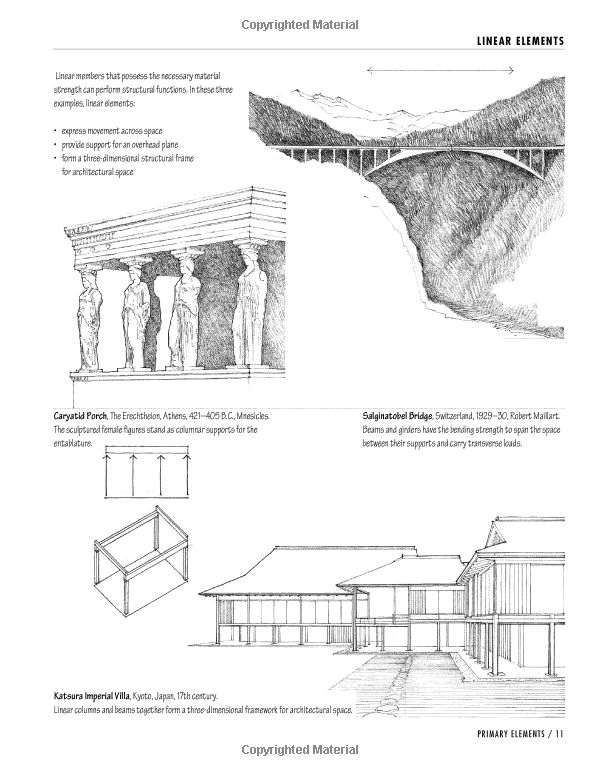 1000+ images about books on architectural design on