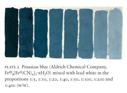 Do not color soap with prussian blue