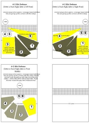 6 2 volleyball rotation diagram jeep jk door wiring 4 defense - bing images   drills pinterest volleyball, 2! and image ...