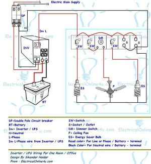 UPS & Inverter Wiring Diagram For One Room  Office