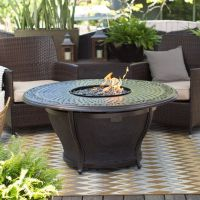 25+ best ideas about Agio Patio Furniture on Pinterest ...