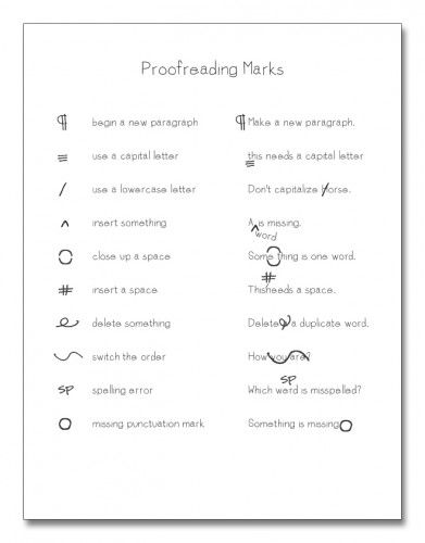 1000+ images about Editing checklists on Pinterest