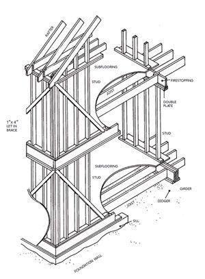 Timber Decks Design And Construction Manual