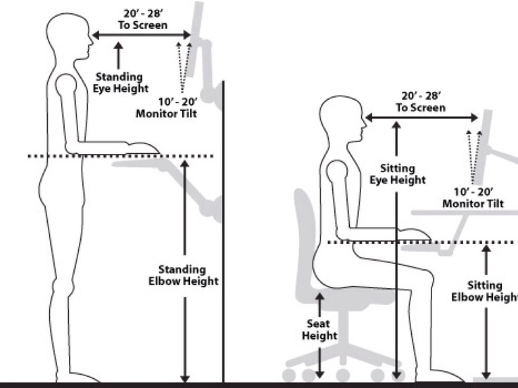 71 best images about Workstation Ergonomics and Posture on