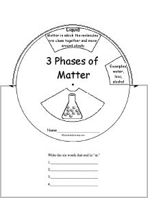 78 Best images about States of Matter Unit on Pinterest