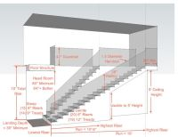Critical stairway dimensions | Function | Pinterest ...