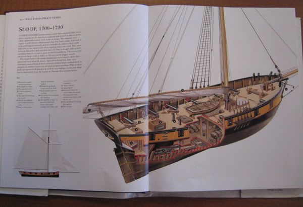 pirate ship inside diagram 1989 delco radio wiring sloop cross-section | 17th and 18th century ships pinterest posts