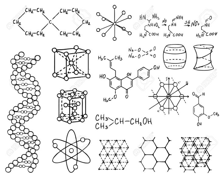 Physics And Chemistry Vector Set Royalty Free Cliparts