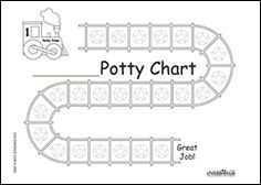 17 Best ideas about Printable Potty Chart on Pinterest