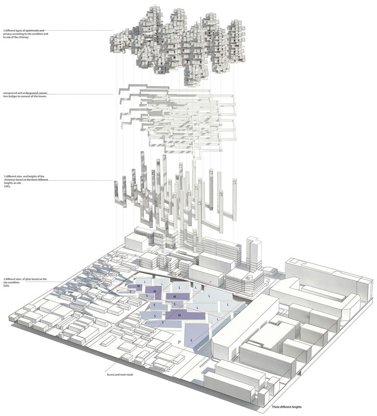 55 best images about Architectural Drawings on Pinterest