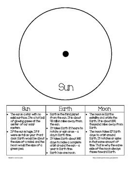 17 Best images about Space sun moon and earth on Pinterest