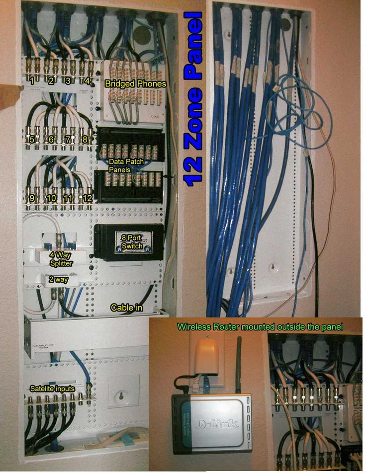 Home Wiring Diagrams Structured Diagram Whole