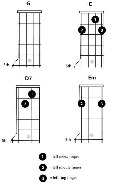 98 Best images about Musiikki: ukulele, mandoliini on