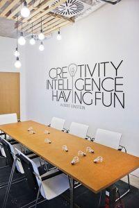 25+ best ideas about Office wall art on Pinterest ...