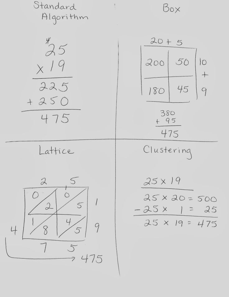 164 best images about Multiplication/Division on Pinterest