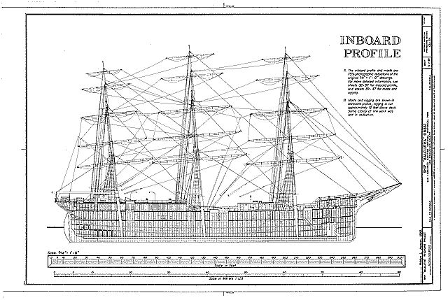 1000+ images about Sails, Rigging etc. on Pinterest
