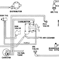 1976 Toyota Pickup Wiring Diagram Johnson 150 Outboard Motor 25 Best Images About 1977 Chevy Trucks On Pinterest