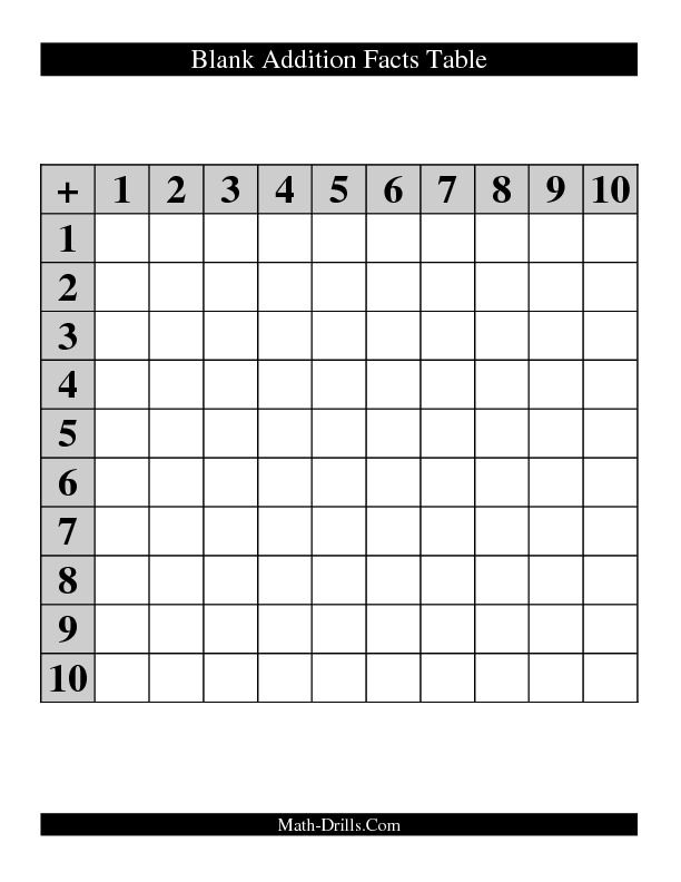 All Addition Facts Tables and MANY MORE MATH WORKSHEETS