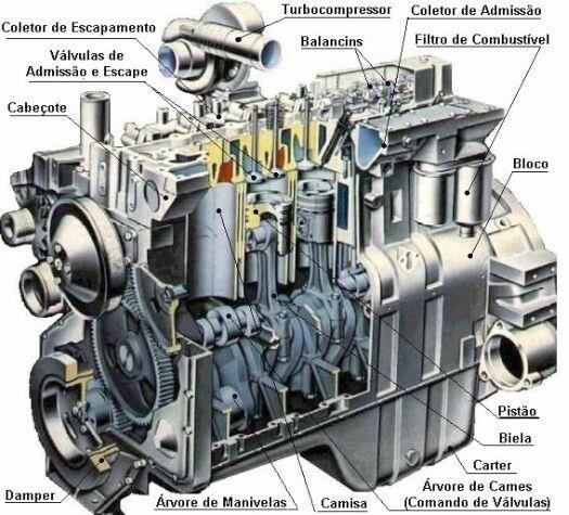 Dodge Intrepid Engine Diagram Engine Car Parts And Component Diagram