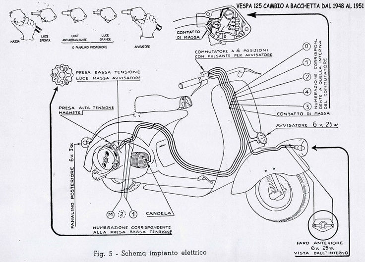 17 Best images about Technical Drawings, Vehicle on
