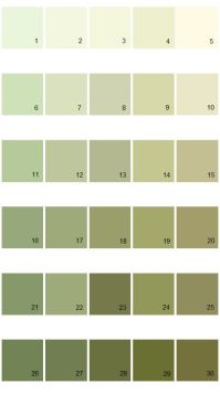 25+ best ideas about Sage green paint on Pinterest ...