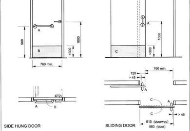 Bathroom Stall Dimensions Elevation
