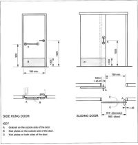 door handles height - Google Search | Doors | Pinterest ...