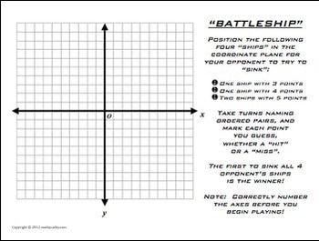 Battleship game, Battleship and Planes on Pinterest