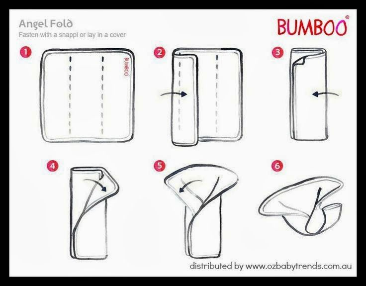 1000+ images about Flat Cloth Diaper Folds on Pinterest