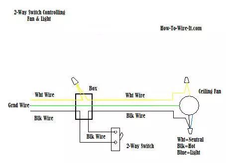 3 way switch wiring diagram for ceiling fan fleetwood bounder wire a 2-way | repairs - electrical pinterest and ...