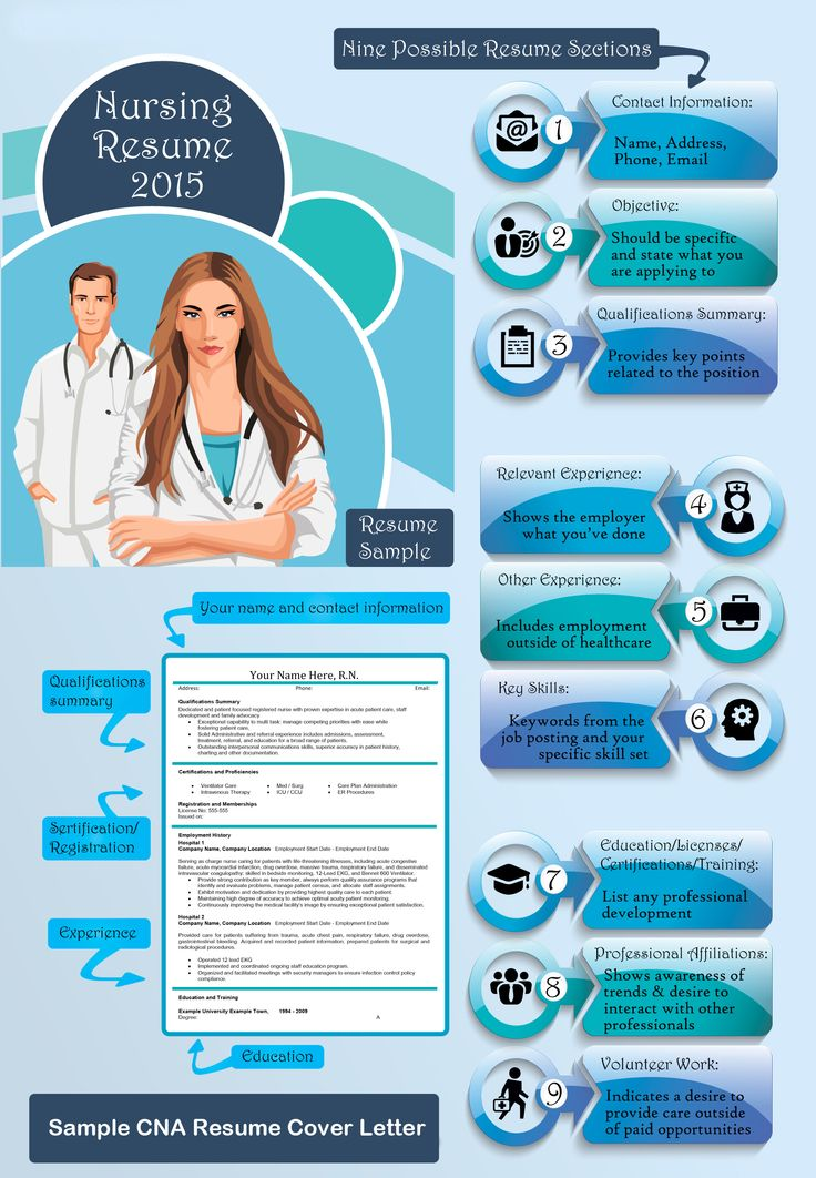 25 Best Ideas about Nursing Cover Letter on Pinterest  Cover letter tips Rn resume and Resume
