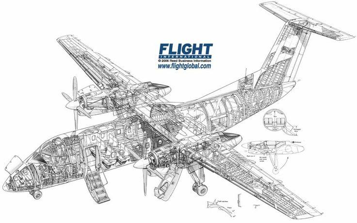 airplane wing diagram airplane wing diagram
