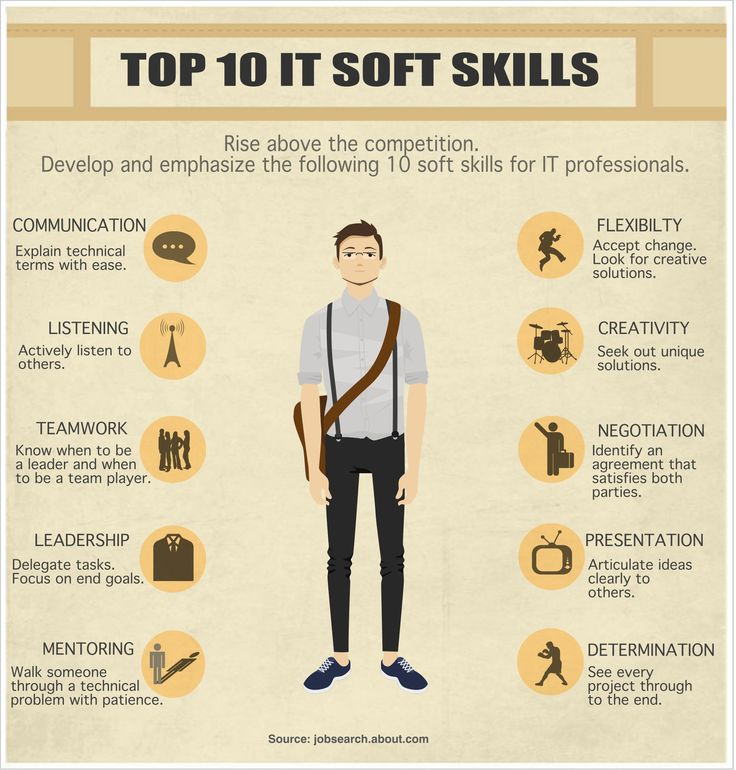 Top 10 IT Soft Skills To Be To Work And The O'jays