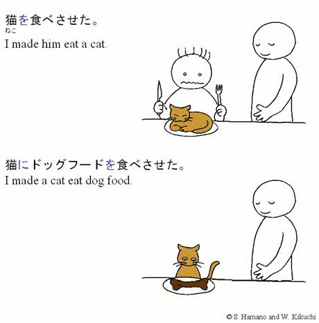 17 Best images about Japanese Grammar on Pinterest