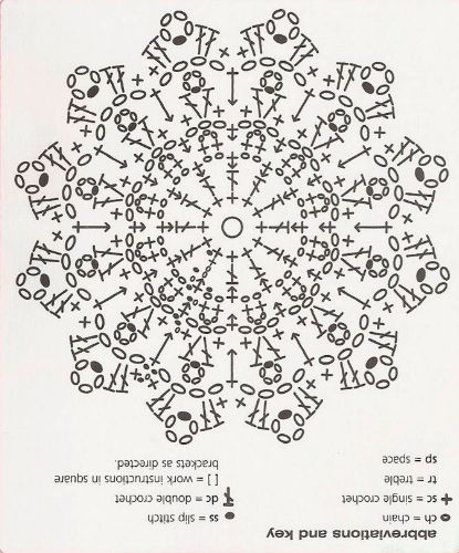 158 best images about DOILIES: crocheting & knitting on