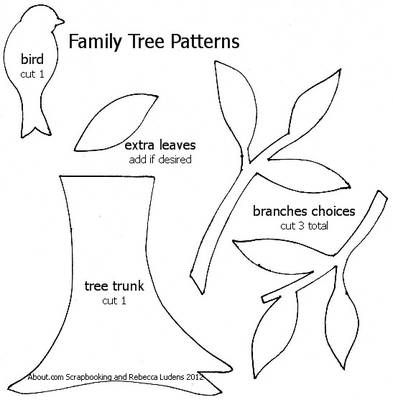 Best 25+ Family tree quilt ideas that you will like on