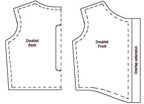 This is a process for drafting a simple doublet or bodice
