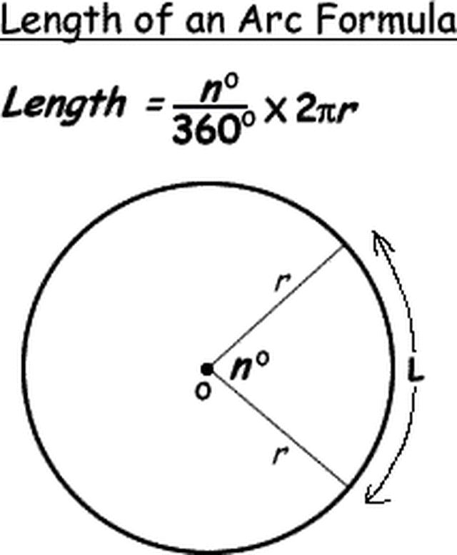1000+ ideas about Geometric Formulas on Pinterest
