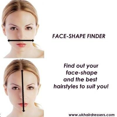 79 Best Images About Face Shape On Pinterest Bangs Heart Shaped