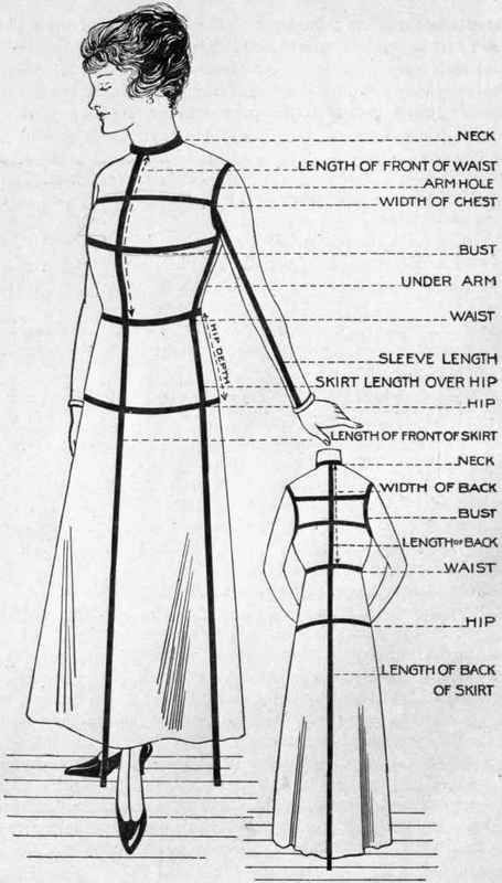49 best ideas about Sewing-Dress patterns on Pinterest