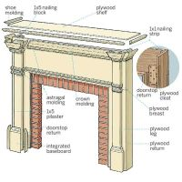 10 best images about Marco Fireplace Parts on Pinterest ...