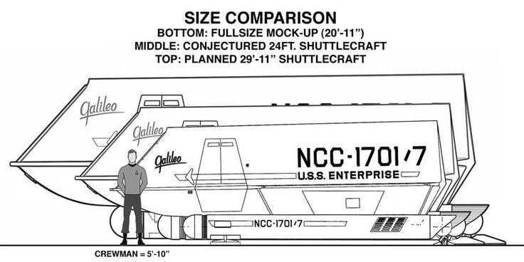 Schematic of (TOS) U.S.S. Enterprise NCC-1701 Shuttle